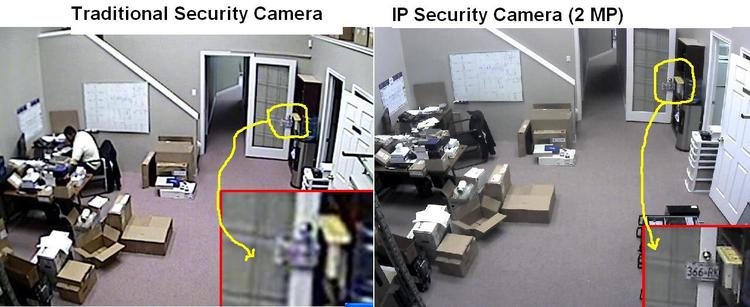 Traditional 700TVL Analogue Security Cameras vs 2MP Digital IP Security Cameras